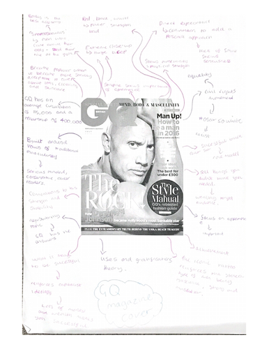 GCSE Eduqas Media Studies Set Text analysis mind maps
