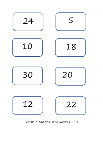 Year 2 Number Questions and Answer Cards for Post Box