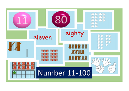 Numbers 11 to 100 fingers, ten frame, tally, Classroom Flash cards, Math A4 size