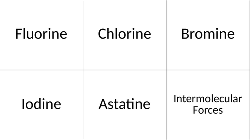 Halogens (C1.7)