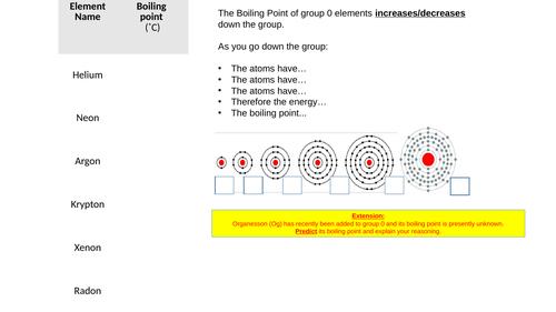 Noble Gases (C1.9)