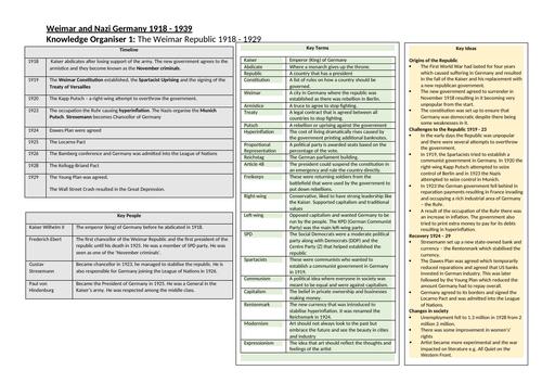 Edexcel Weimar and Nazi Germany Knowledge Organisers