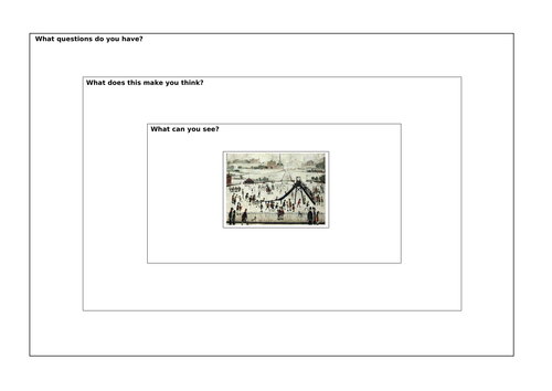 Inference square lesson - Bruegel vs Lowry