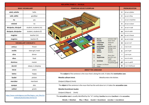 Latin CLC Stage 2 Knowledge Organiser
