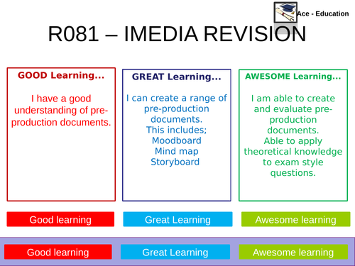 R081 - IMEDIA REVISION TOP TIPS