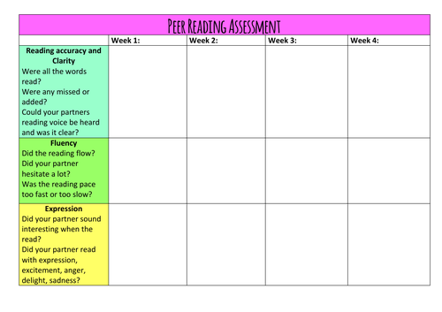 Peer Assessment Reading Chart