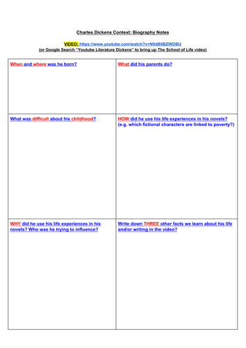 Charles Dickens Biography Context Worksheet