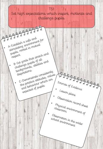 Teacher Standards Posters