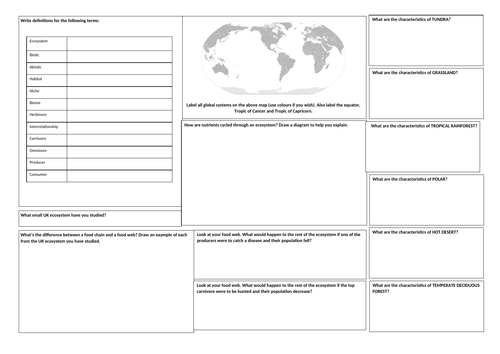 Ecosystems Revision Mat (AQA geog GCSE)