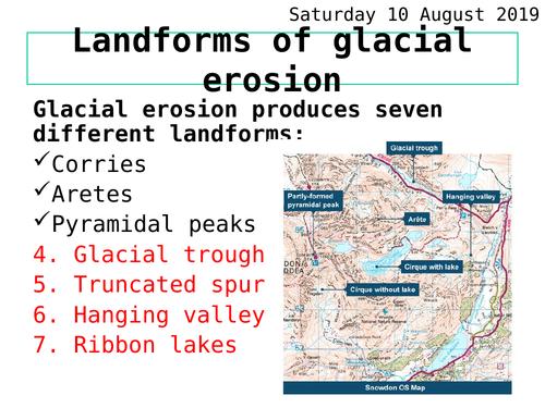 Hanging Valley Diagram