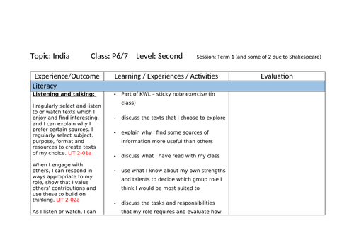 India Topic Planner IDL