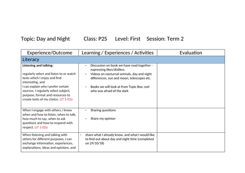 Day and Night Topic Planner IDL