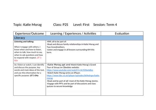 Katie Morag Topic Planner IDL