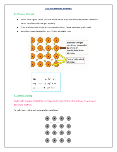 IGCSE/GCSE Chemistry - Metallic bonding