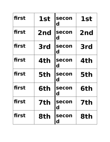 Ordinal Numbers in English Dominoes