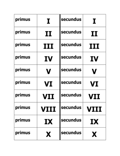 Numerī (Ordinal Numbers in Latin) Dominoes