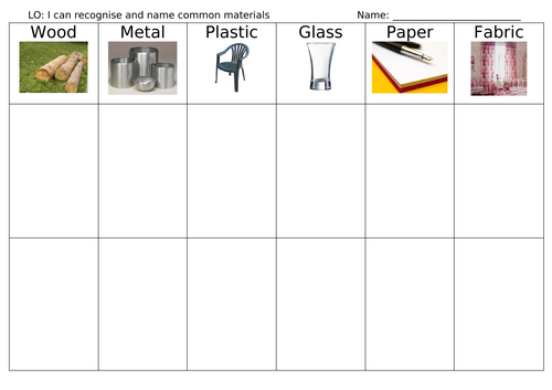 Common Materials - finding examples