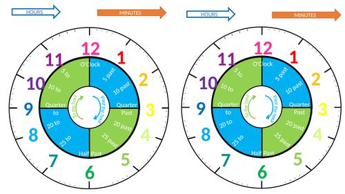 Interactive Clocks