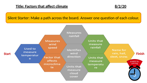 Factors that affect weather