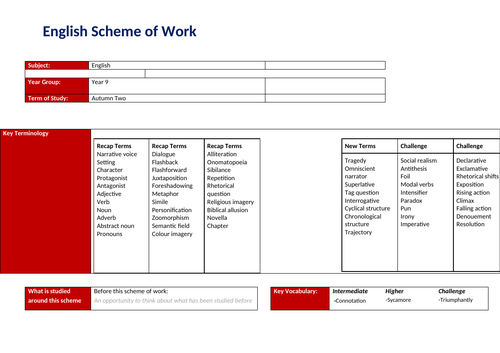 Of Mice and Men Scheme of Work SOW
