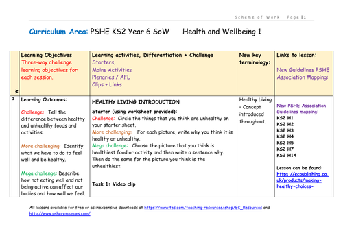 Year 6 PSHE Scheme of Work Health + Wellbeing (1)