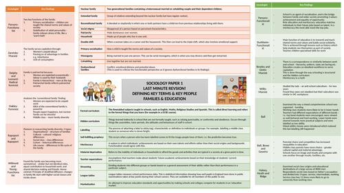 GCSE AQA Sociology A3 Revision Mat- Paper 1