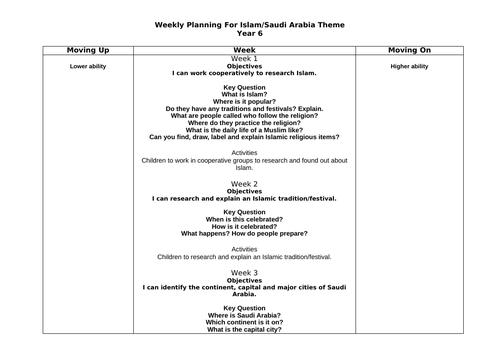 Islam - Planning & Smart - KS2