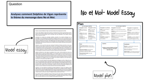 No et Moi- Model Essay and Plan- Theme- mensonge-A Level French