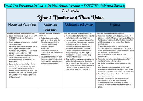 Year 4 End of Year Curriculum Expectation