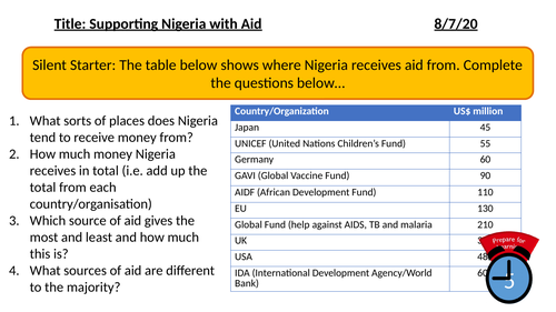 Supporting Nigeria with aid