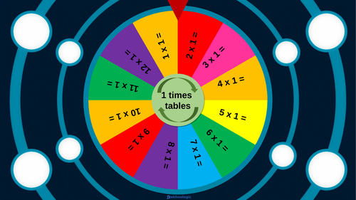 Times tables spinner