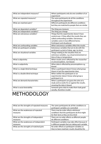 Methodology for A level edexcel psychology questions and answer sheet