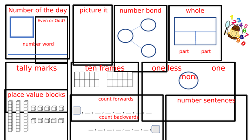 Number of the day template KS1