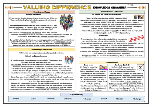 PSHE: Valuing Difference - Year 4 Knowledge Organiser!