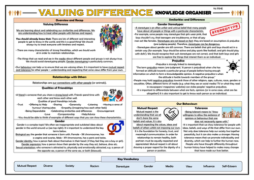 PSHE: Valuing Difference - Year 6 Knowledge Organiser!