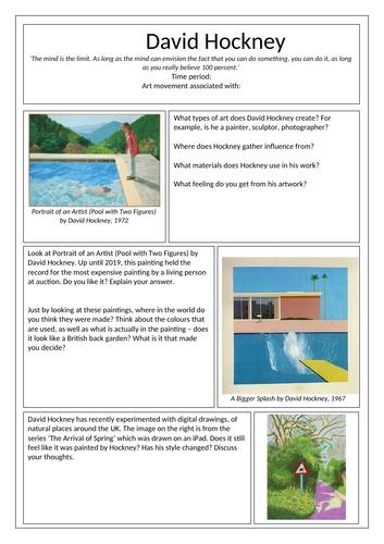 David Hockney Artist Research Task