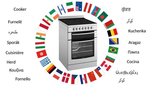 Multilingual kitchen equipment