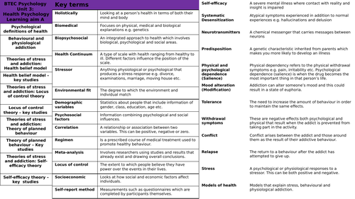 BTEC Applied Psychology - Unit 3 - Health Psychology knowledge organiser