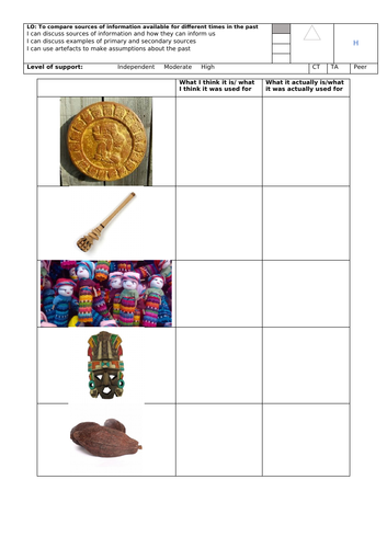 Mayan artifacts worksheet - research and primary sources KS2