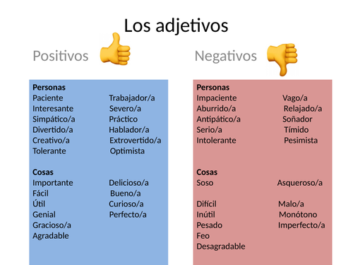 GCSE Spanish Adjectives