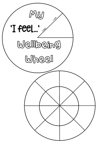 I feel - WELLBEING WHEEL