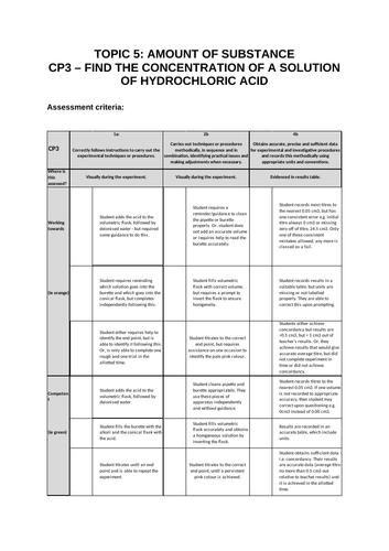 Edexcel A Level Chem - Core Practical 3
