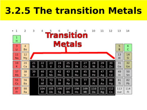 AQA A-level Chemistry Transition metals