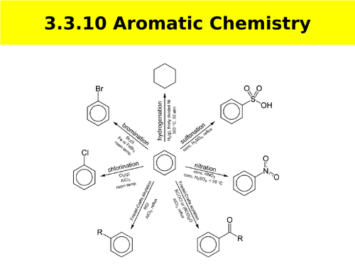 AQA A-level Chemistry Aromatic Chemistry