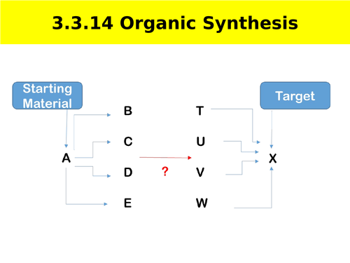 AQA A-level Chemistry Organic Synthesis and Analysis