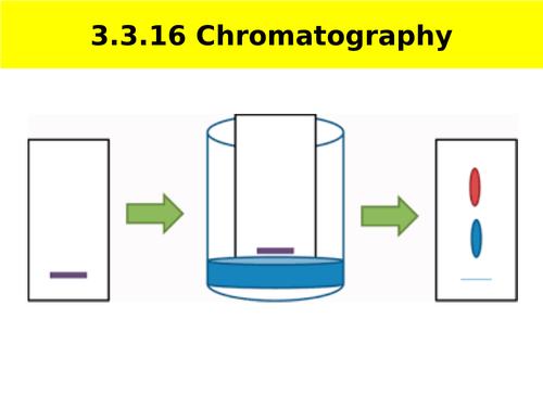AQA A-level Chemistry Chromatography