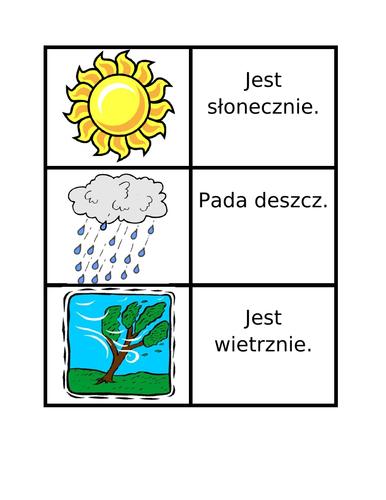 Pogoda (Weather in Polish) Card Games