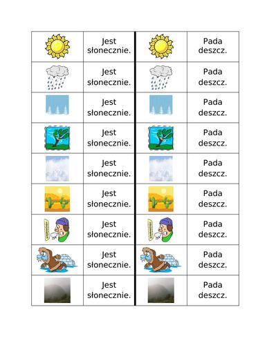 Pogoda (Weather in Polish) Dominoes