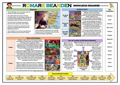 Romare Bearden Knowledge Organiser!
