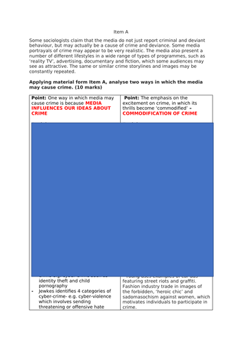 AQA A Level Sociology- Media and crime 10 marker essay plan